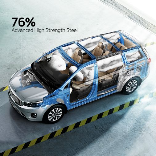 The Kia Carnival designers used 76% advanced high-strength steel in the frame for durability and protection.