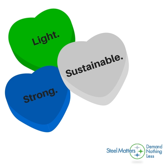 Light. Strong. Sustainable