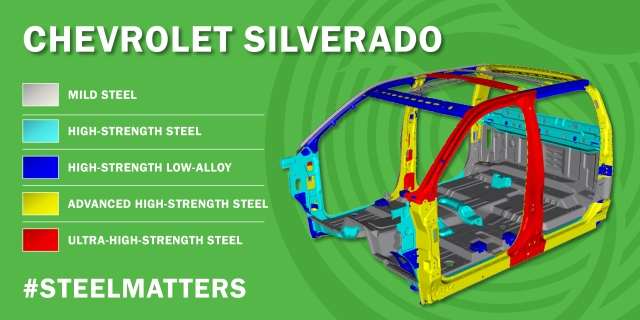 Chevrolet Silverado Diagram