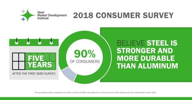 SMDI Consumer Survey Infographic_Social-02