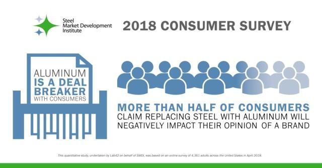 SMDI Consumer Survey Infographic_Social-05